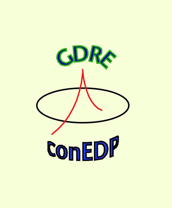 ConEDP